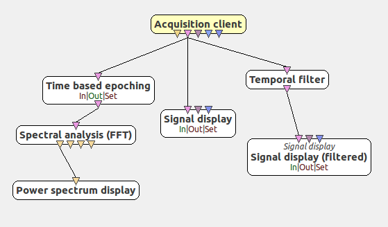 program-to-filter-signal